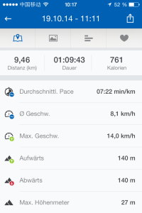 Runtastic in SH 2